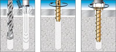 Ankascrew-Install-1-panelsv2